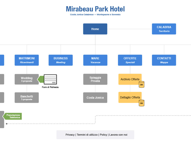 mirabeauparkhotel-sitemap