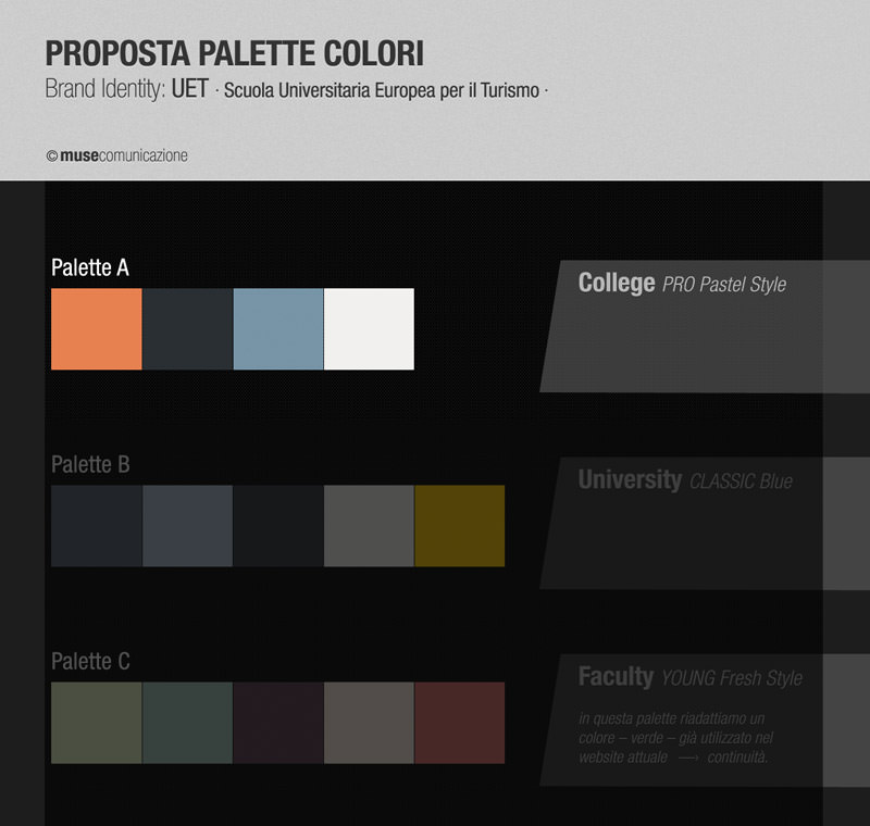 UET Italia: Palette Colori
