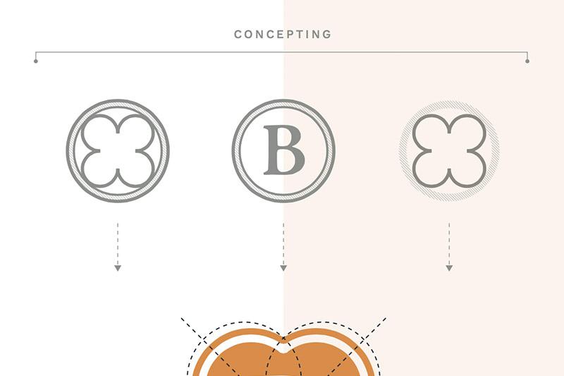 Da Bruno: studio dettagli architettonici
