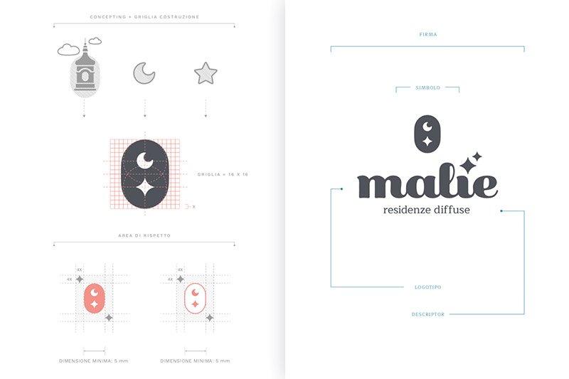 Malìe - Residenze Diffuse: Logo e Brand Concepting